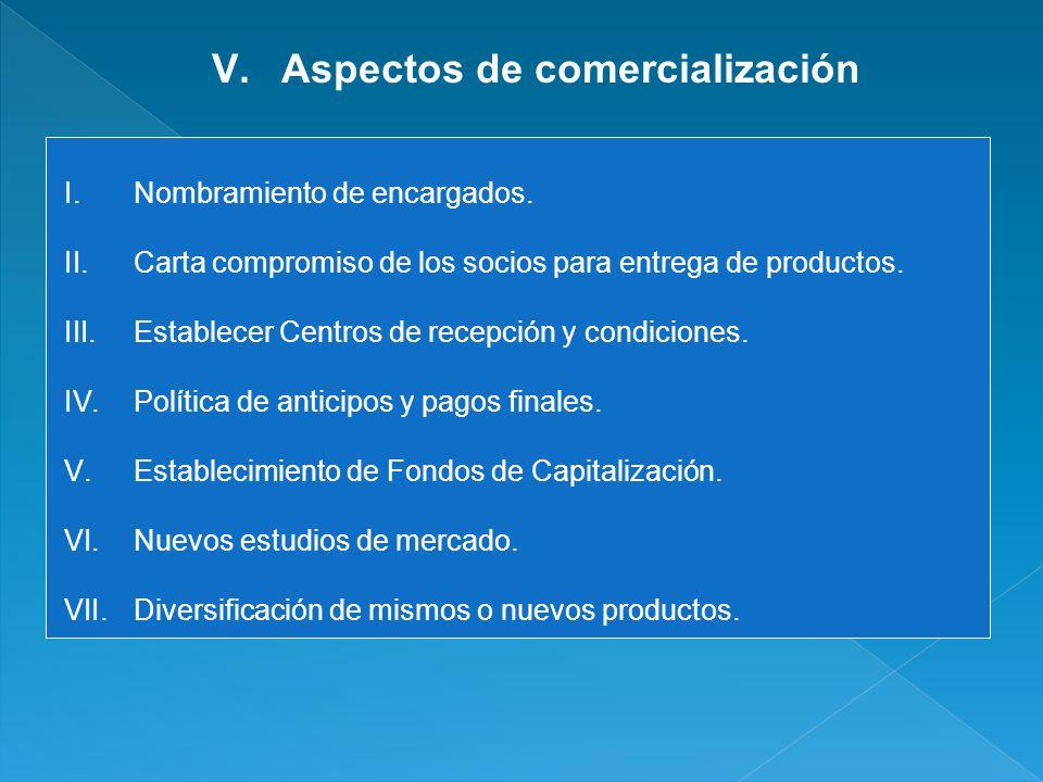 V.Aspectos de comercialización I.Nombramiento de encargados. II.Carta compromiso de los socios para entrega de productos. III.Establecer Centros de re