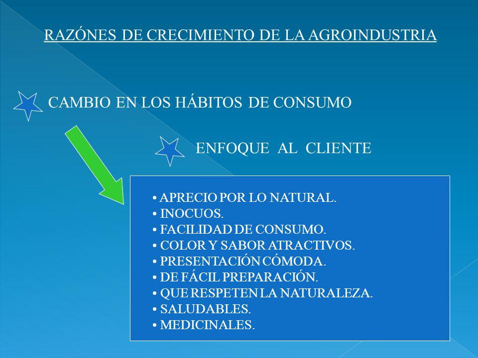 FABRICA DE ALIMENTOS GRANJA MULTIPLICADORA DE VIENTRES EMPRESAS DE SERVICIOS GRANJA COMERCIAL DE LECHONES RASTRO DISTRIBUCIÓN ARIC; 51% EMPRESARIOS Y 49% EJIDATARIOS ENGORDA SECTOR EJIDAL 100% EJIDATARIOS ENGORDA SECTOR EMPRESARIAL 100% EMPRESARIOS Participación accionaria