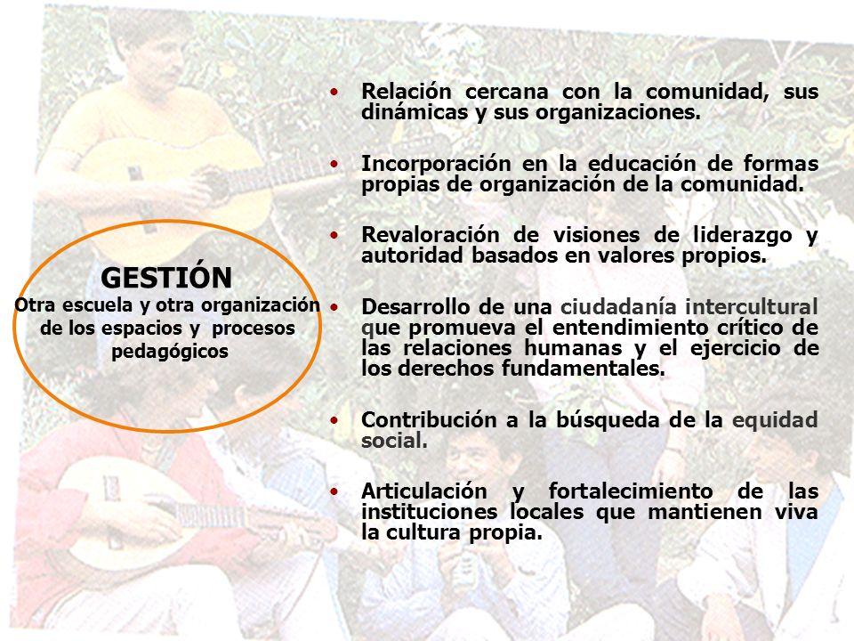 GESTIÓN Otra escuela y otra organización de los espacios y procesos pedagógicos Relación cercana con la comunidad, sus dinámicas y sus organizaciones.