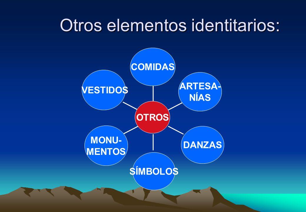 2. REFERENTES IDENTITARIOS RELIGIÓN LUGAR DE NACIMIENTO IDIOMA VALORES COSMO- VISIÓN HISTORIA REFERENTES