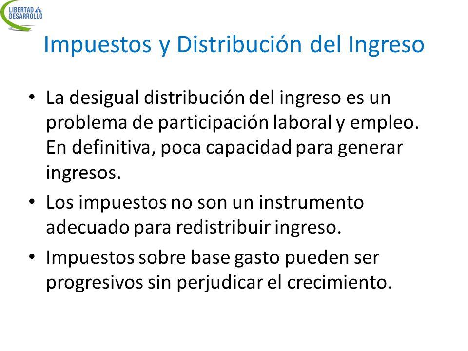 Impuestos y Distribución del Ingreso La desigual distribución del ingreso es un problema de participación laboral y empleo. En definitiva, poca capaci