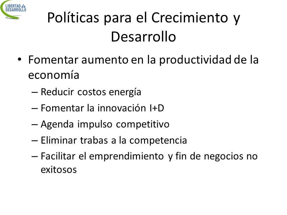 Políticas para el Crecimiento y Desarrollo Fomentar aumento en la productividad de la economía – Reducir costos energía – Fomentar la innovación I+D –