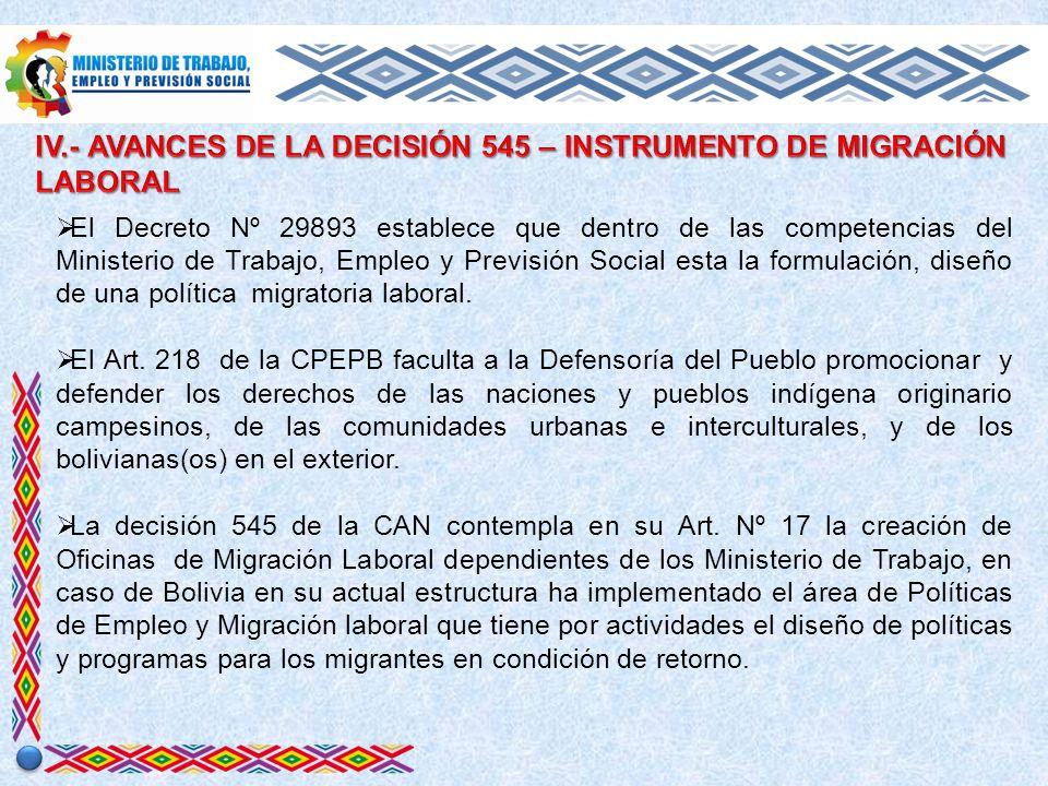 El Decreto Nº 29893 establece que dentro de las competencias del Ministerio de Trabajo, Empleo y Previsión Social esta la formulación, diseño de una política migratoria laboral.