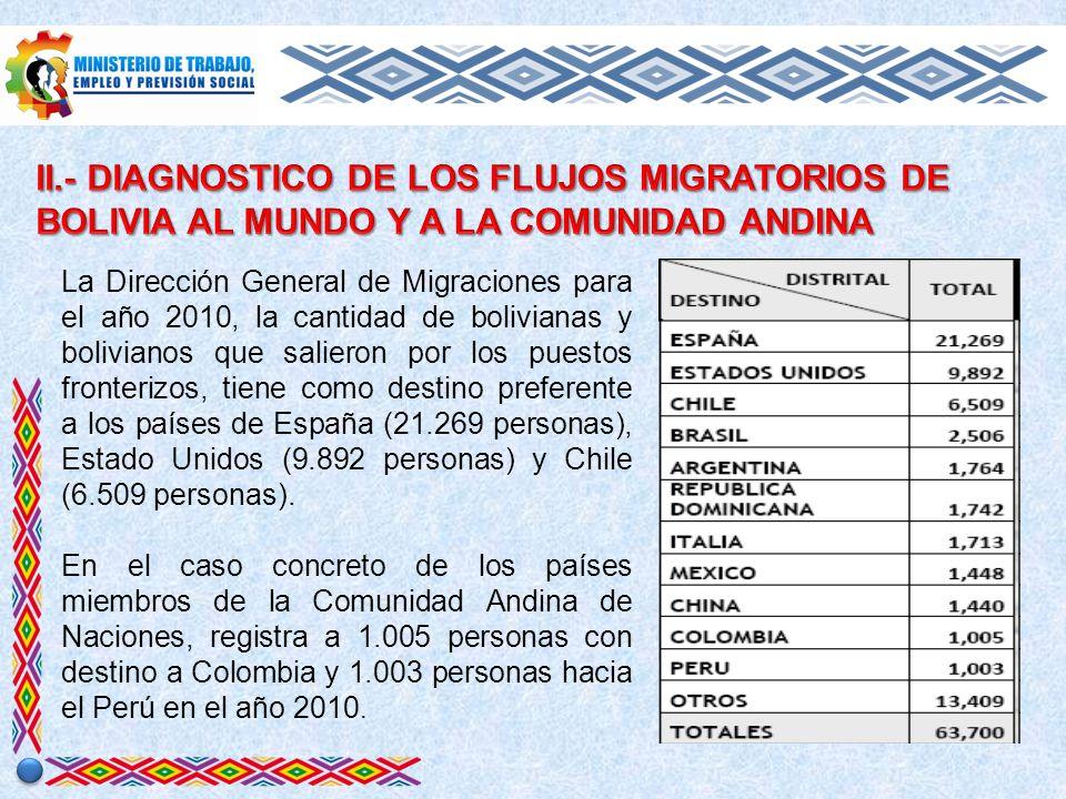 La Dirección General de Migraciones para el año 2010, la cantidad de bolivianas y bolivianos que salieron por los puestos fronterizos, tiene como destino preferente a los países de España (21.269 personas), Estado Unidos (9.892 personas) y Chile (6.509 personas).