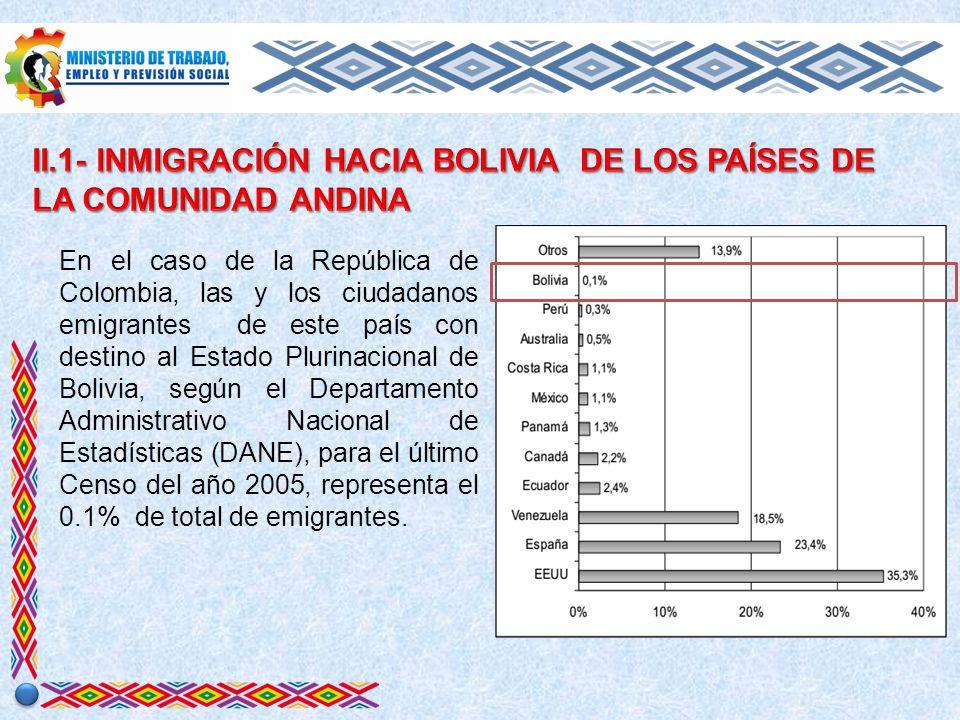 En el caso de la República de Colombia, las y los ciudadanos emigrantes de este país con destino al Estado Plurinacional de Bolivia, según el Departamento Administrativo Nacional de Estadísticas (DANE), para el último Censo del año 2005, representa el 0.1% de total de emigrantes.