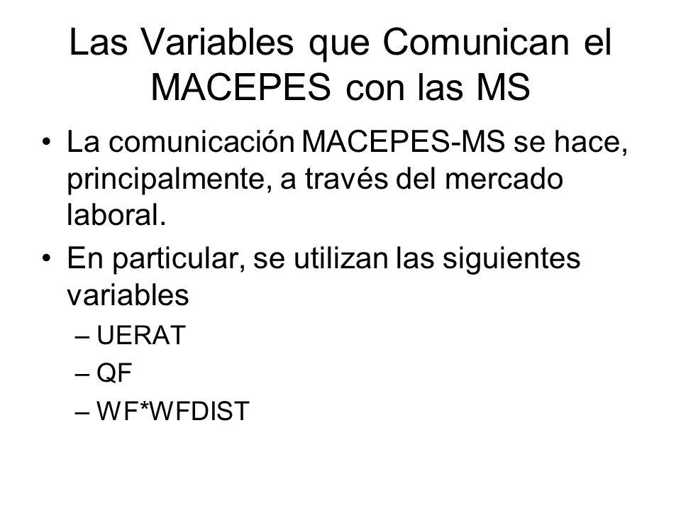 Las Variables que Comunican el MACEPES con las MS La comunicación MACEPES-MS se hace, principalmente, a través del mercado laboral.