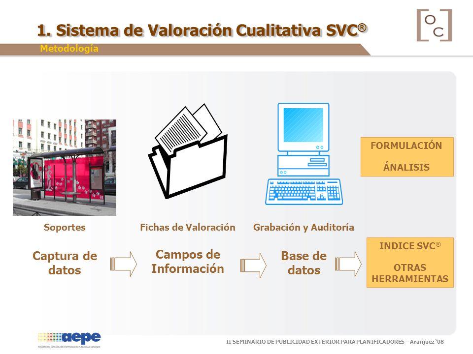 II SEMINARIO DE PUBLICIDAD EXTERIOR PARA PLANIFICADORES – Aranjuez 08 Captura de datos Campos de Información Base de datos Soportes Fichas de Valoraci