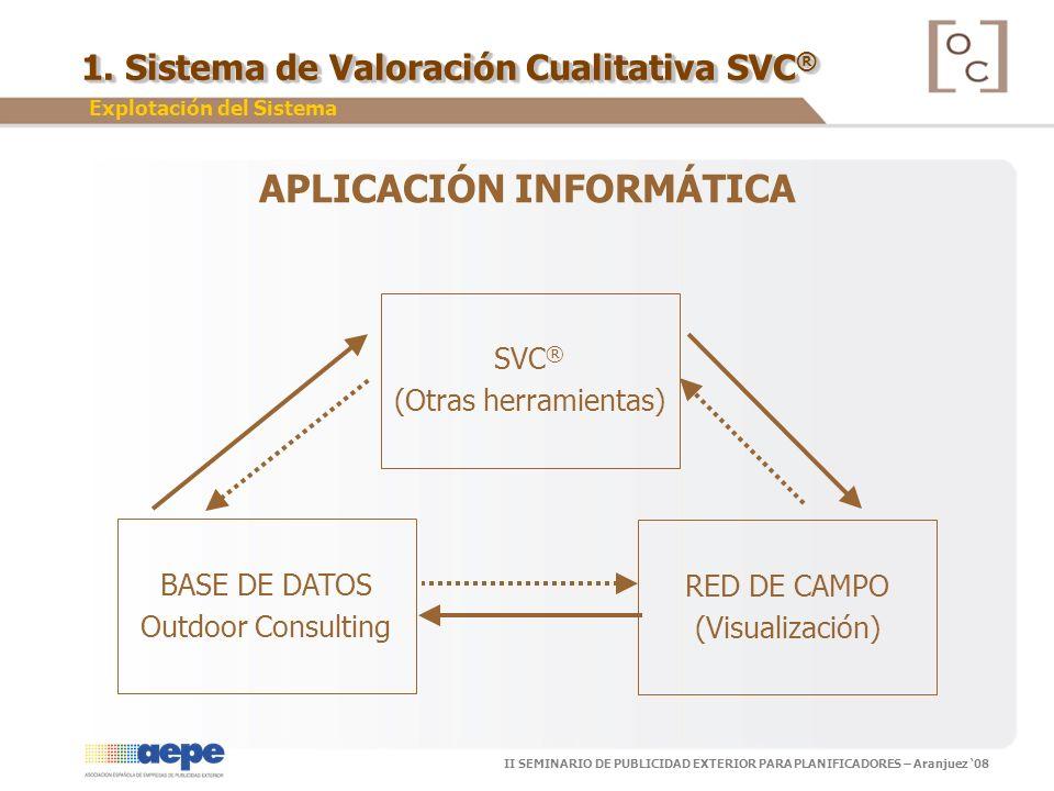 II SEMINARIO DE PUBLICIDAD EXTERIOR PARA PLANIFICADORES – Aranjuez 08 APLICACIÓN INFORMÁTICA BASE DE DATOS Outdoor Consulting RED DE CAMPO (Visualizac