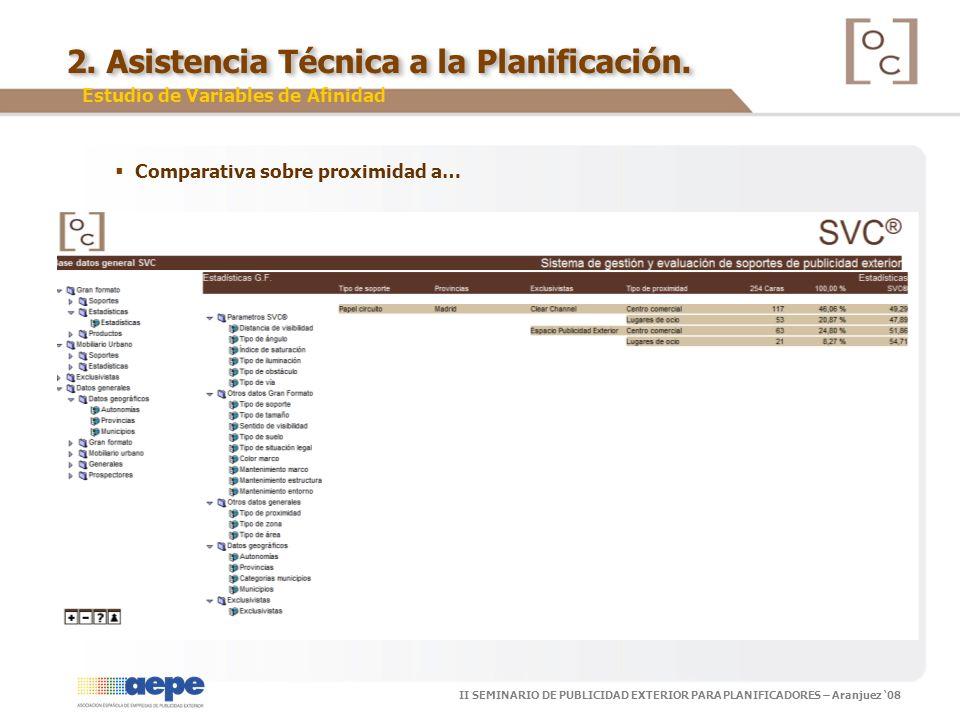 II SEMINARIO DE PUBLICIDAD EXTERIOR PARA PLANIFICADORES – Aranjuez 08 Comparativa sobre proximidad a… Estudio de Variables de Afinidad 2. Asistencia T