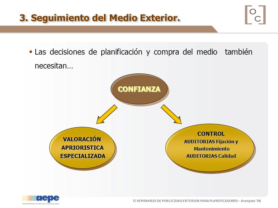II SEMINARIO DE PUBLICIDAD EXTERIOR PARA PLANIFICADORES – Aranjuez 08 3. Seguimiento del Medio Exterior. Las decisiones de planificación y compra del