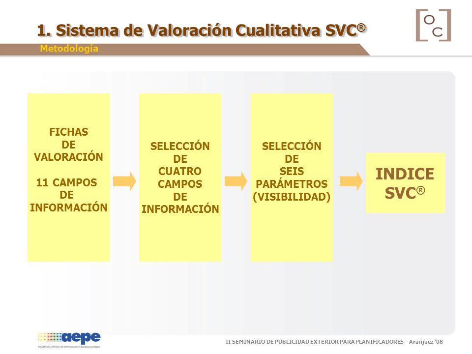 II SEMINARIO DE PUBLICIDAD EXTERIOR PARA PLANIFICADORES – Aranjuez 08 FICHAS DE VALORACIÓN 11 CAMPOS DE INFORMACIÓN SELECCIÓN DE SEIS PARÁMETROS (VISI