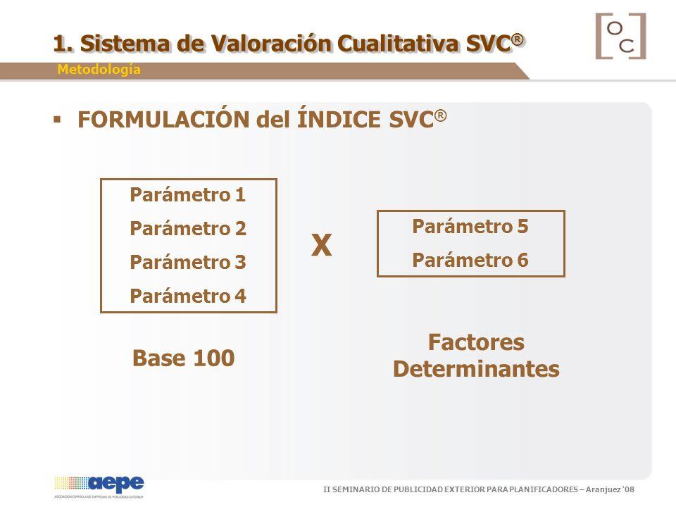 II SEMINARIO DE PUBLICIDAD EXTERIOR PARA PLANIFICADORES – Aranjuez 08 FORMULACIÓN del ÍNDICE SVC ® Parámetro 1 Parámetro 2 Parámetro 3 Parámetro 4 Par