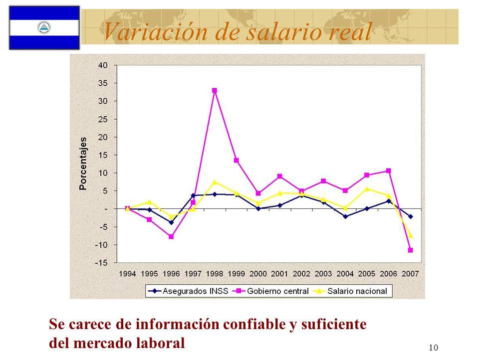10 Variación de salario real Se carece de información confiable y suficiente del mercado laboral