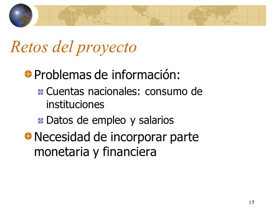 15 Retos del proyecto Problemas de información: Cuentas nacionales: consumo de instituciones Datos de empleo y salarios Necesidad de incorporar parte