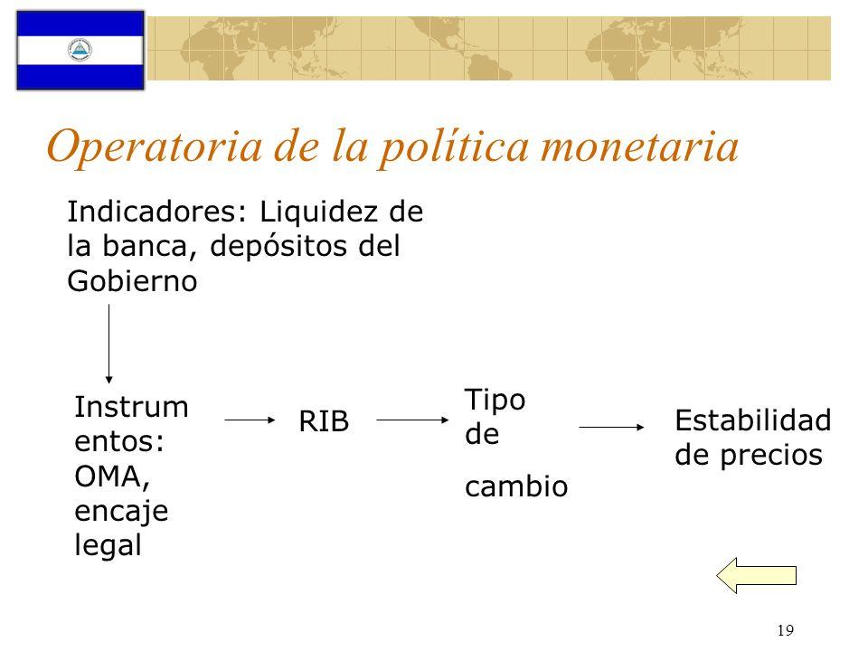 19 Operatoria de la política monetaria Tipo de cambio RIB Instrum entos: OMA, encaje legal Indicadores: Liquidez de la banca, depósitos del Gobierno E