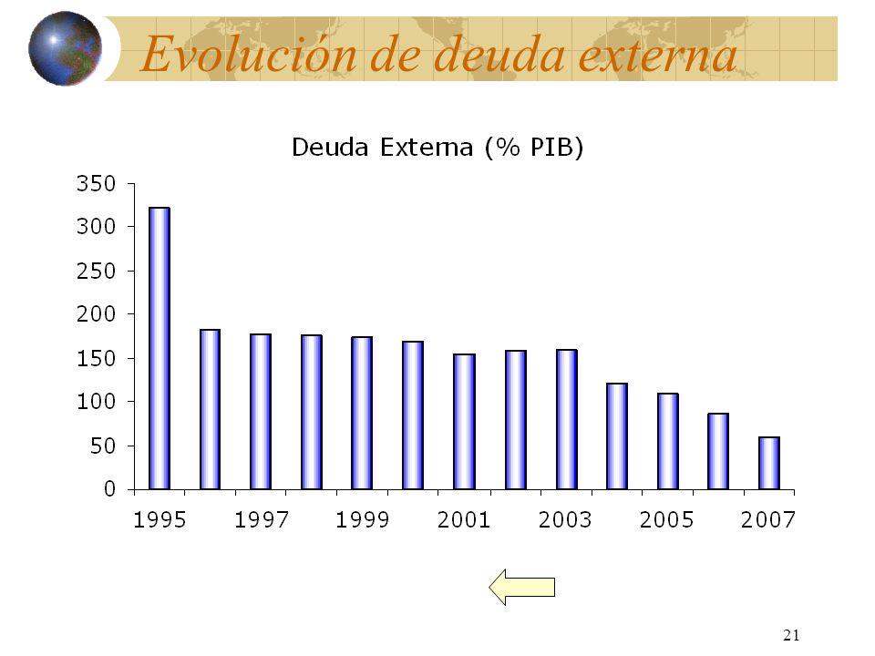 21 Evolución de deuda externa