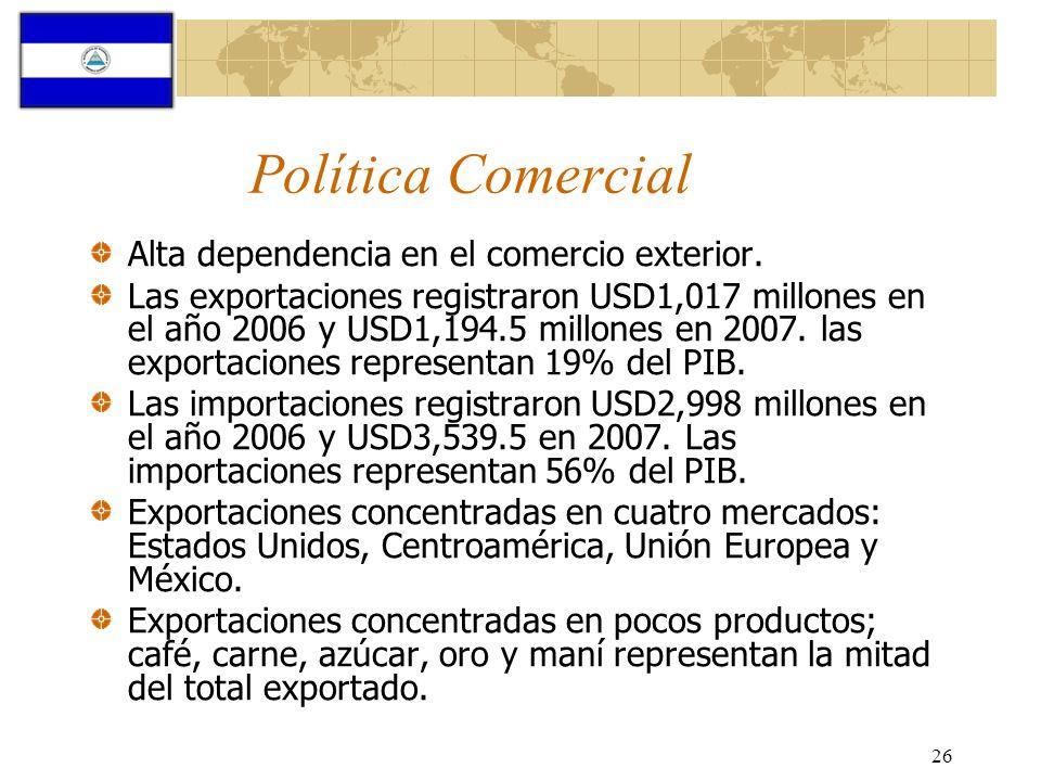 26 Política Comercial Alta dependencia en el comercio exterior. Las exportaciones registraron USD1,017 millones en el año 2006 y USD1,194.5 millones e