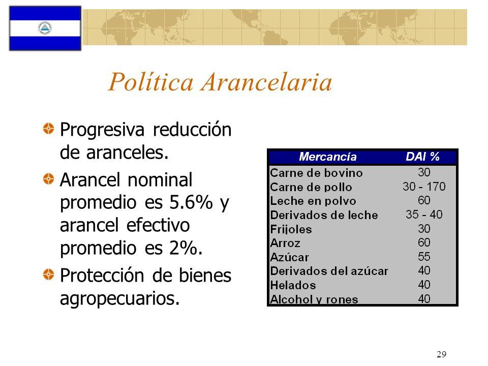 29 Política Arancelaria Progresiva reducción de aranceles. Arancel nominal promedio es 5.6% y arancel efectivo promedio es 2%. Protección de bienes ag
