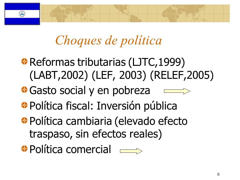 6 Choques de política Reformas tributarias (LJTC,1999) (LABT,2002) (LEF, 2003) (RELEF,2005) Gasto social y en pobreza Política fiscal: Inversión públi