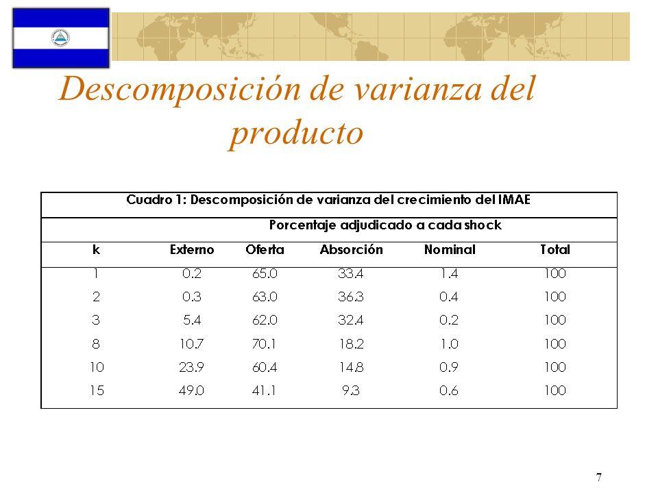 8 Impacto sobre economía Modelo de Equilibrio General realizado.