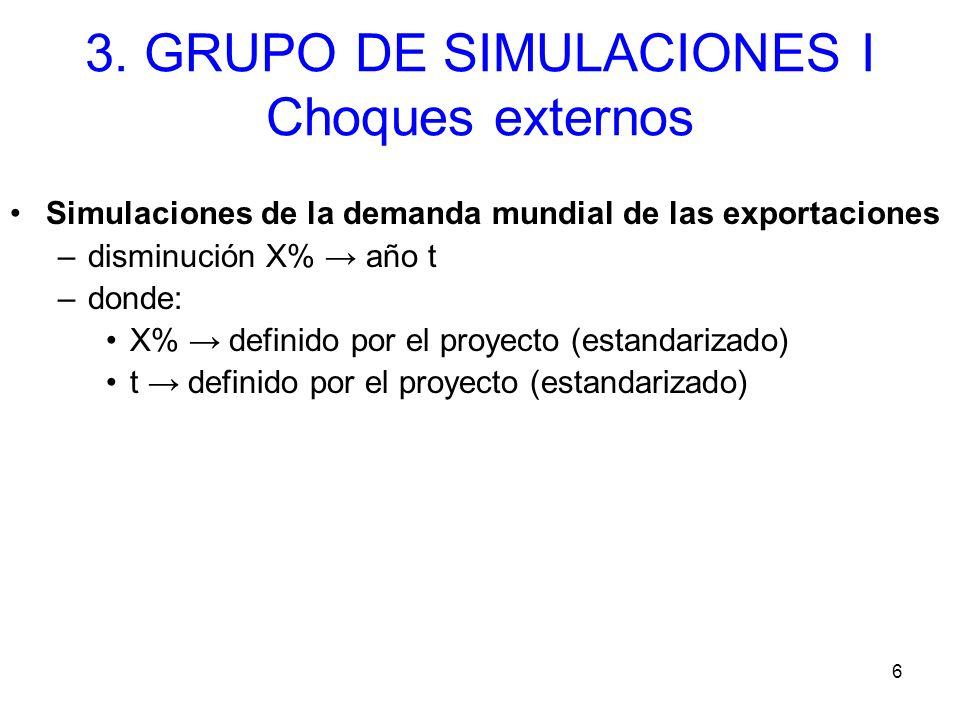 6 Simulaciones de la demanda mundial de las exportaciones –disminución X% año t –donde: X% definido por el proyecto (estandarizado) t definido por el proyecto (estandarizado) 3.