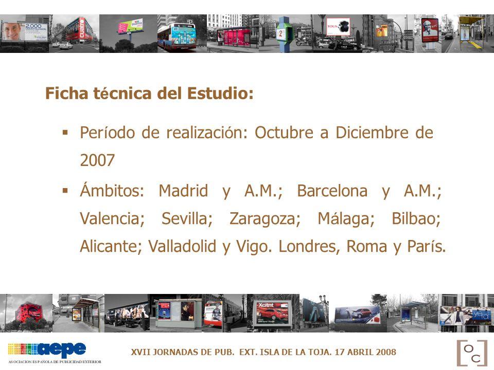 Ficha t é cnica del Estudio: Per í odo de realizaci ó n: Octubre a Diciembre de 2007 Á mbitos: Madrid y A.M.; Barcelona y A.M.; Valencia; Sevilla; Zar