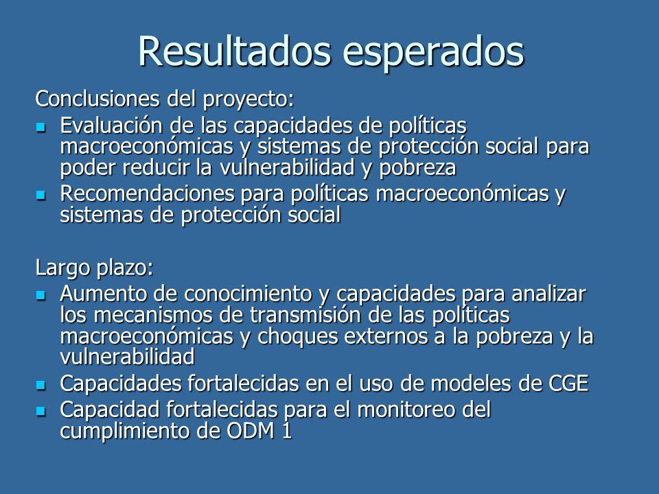 Resultados esperados Conclusiones del proyecto: Evaluación de las capacidades de políticas macroeconómicas y sistemas de protección social para poder