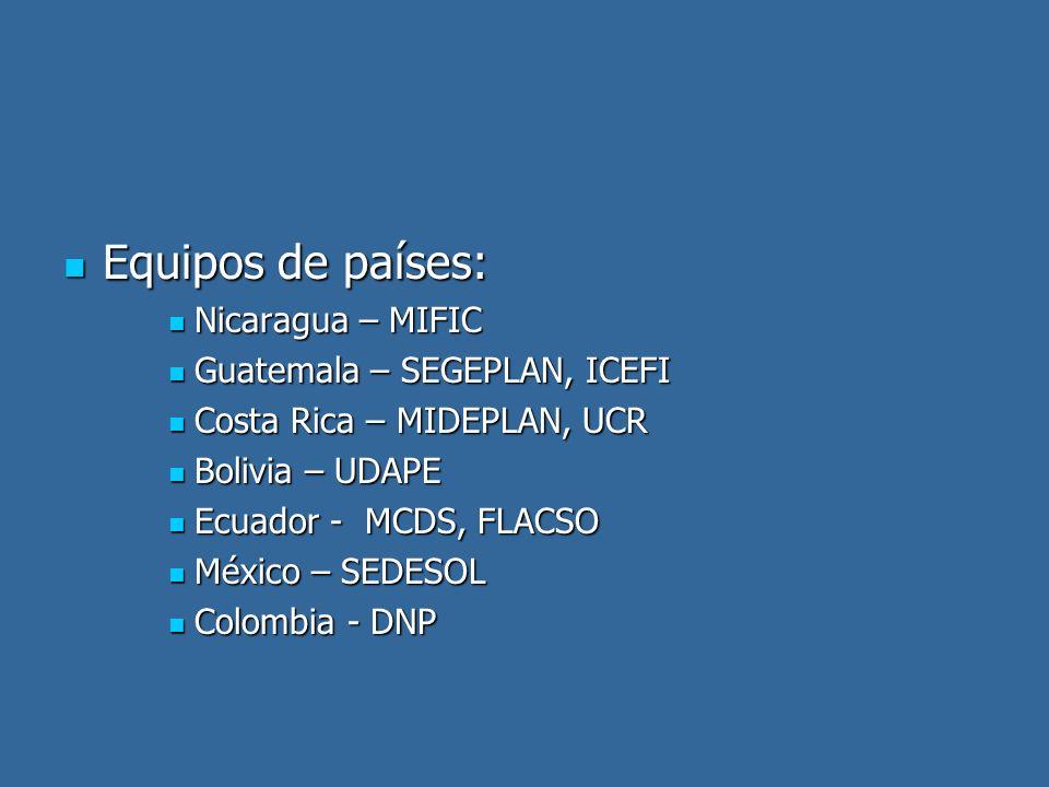 Equipos de países: Equipos de países: Nicaragua – MIFIC Nicaragua – MIFIC Guatemala – SEGEPLAN, ICEFI Guatemala – SEGEPLAN, ICEFI Costa Rica – MIDEPLA