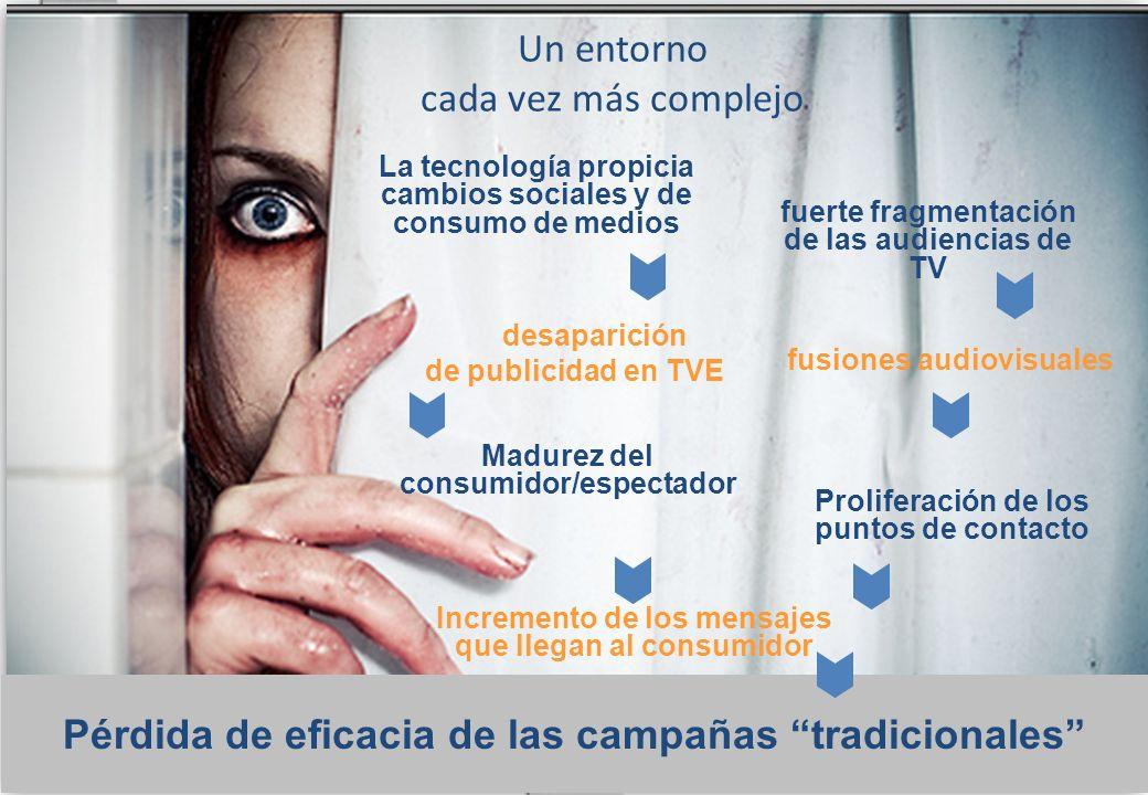 Un entorno cada vez más complejo La tecnología propicia cambios sociales y de consumo de medios Proliferación de los puntos de contacto fuerte fragmen