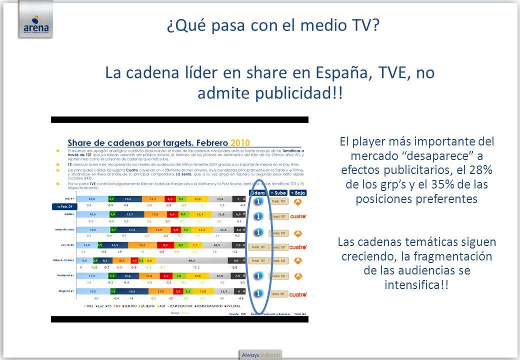 ¿Qué pasa con el medio TV? La cadena líder en share en España, TVE, no admite publicidad!! Las cadenas temáticas siguen creciendo, la fragmentación de