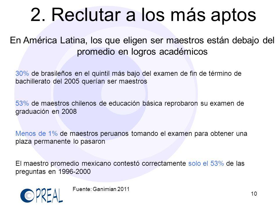10 2. Reclutar a los más aptos En América Latina, los que eligen ser maestros están debajo del promedio en logros académicos Fuente: Ganimian 2011 30%