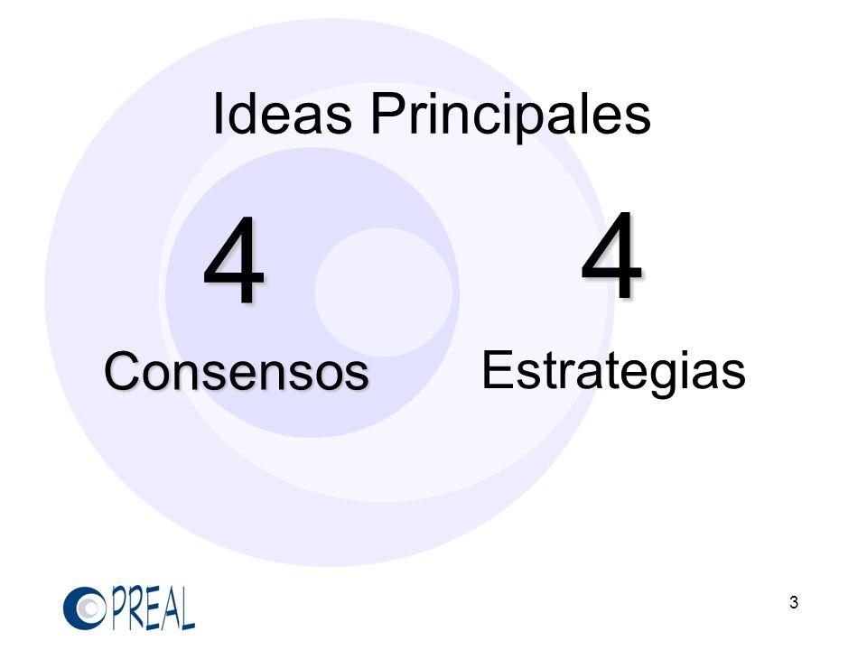 3 Ideas Principales 4Consensos4 Estrategias