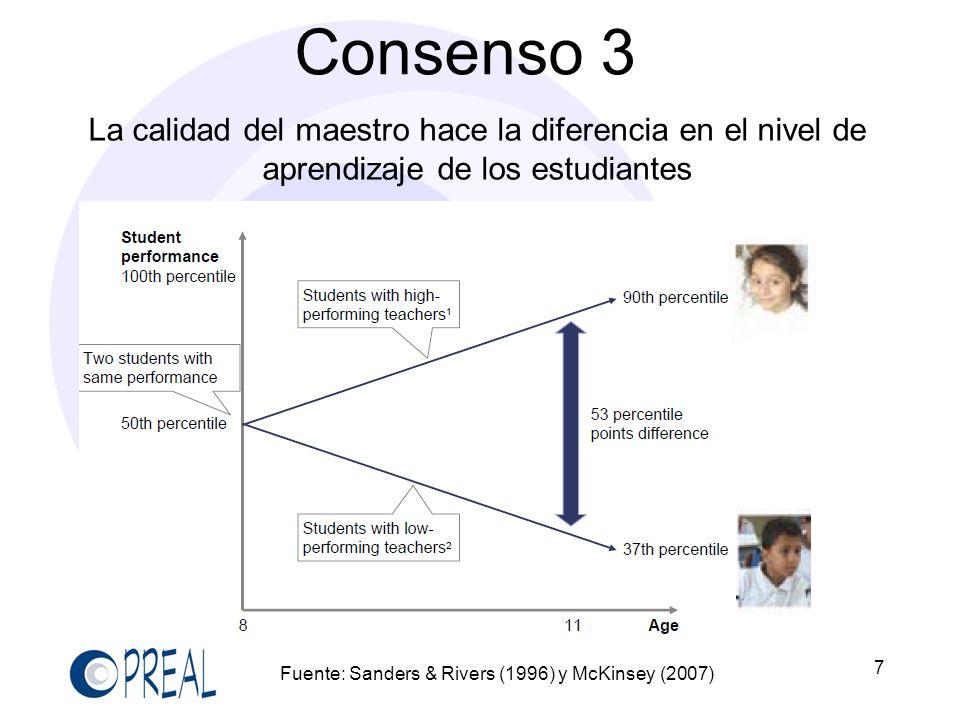 7 La calidad del maestro hace la diferencia en el nivel de aprendizaje de los estudiantes Fuente: Sanders & Rivers (1996) y McKinsey (2007) Consenso 3
