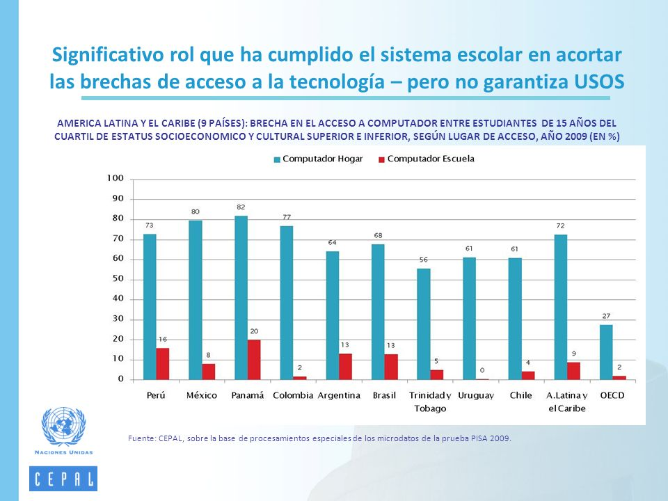 Fuente: CEPAL, sobre la base de procesamientos especiales de los microdatos de la prueba PISA 2009. Significativo rol que ha cumplido el sistema escol