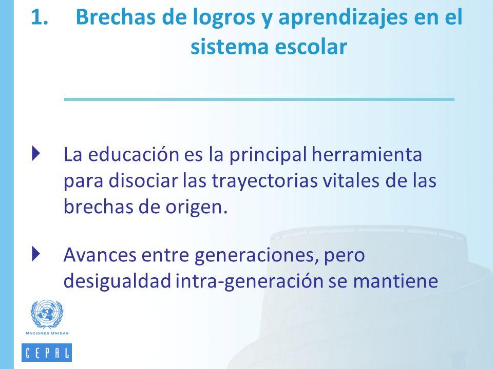 La educación es la principal herramienta para disociar las trayectorias vitales de las brechas de origen. Avances entre generaciones, pero desigualdad