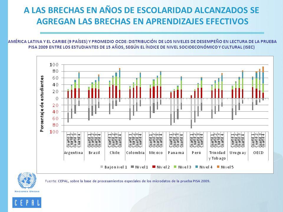 Fuente: CEPAL, sobre la base de procesamientos especiales de los microdatos de la prueba PISA 2009. A LAS BRECHAS EN AÑOS DE ESCOLARIDAD ALCANZADOS SE