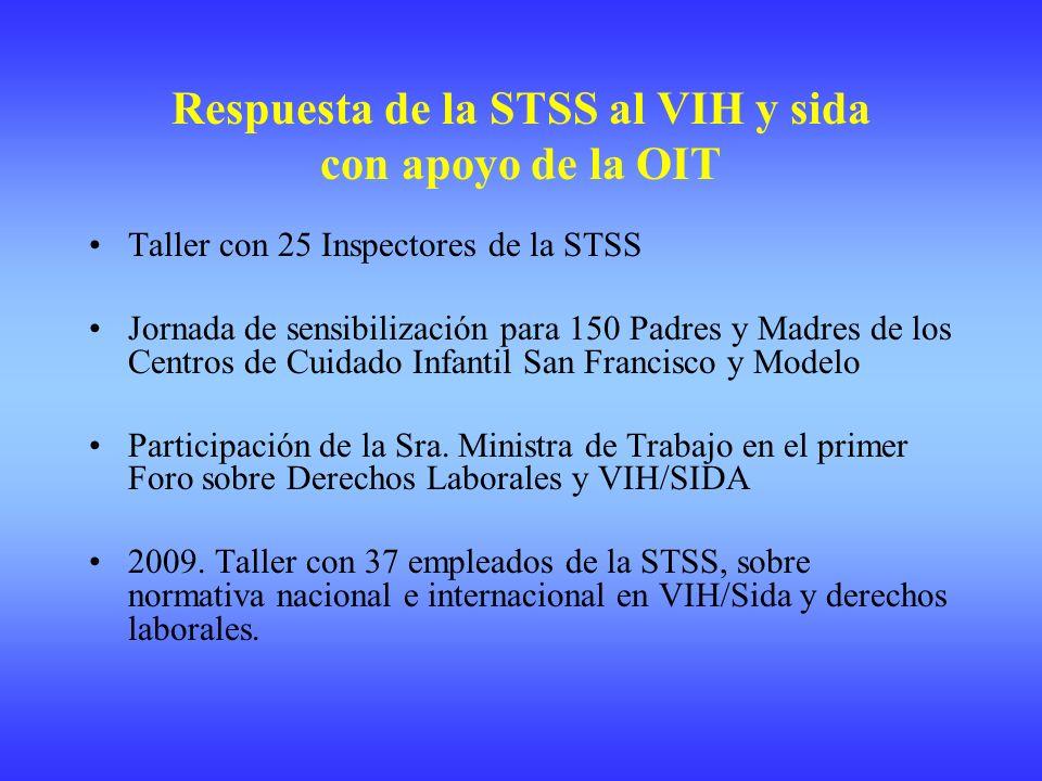 Respuesta de la STSS al VIH y sida con apoyo de la OIT Taller con 25 Inspectores de la STSS Jornada de sensibilización para 150 Padres y Madres de los Centros de Cuidado Infantil San Francisco y Modelo Participación de la Sra.