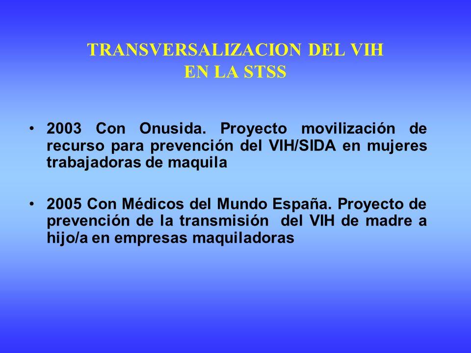 Mecanismo de apoyo y acompañamiento a los PVIH para problemas relacionados a derechos laborales Dpto.
