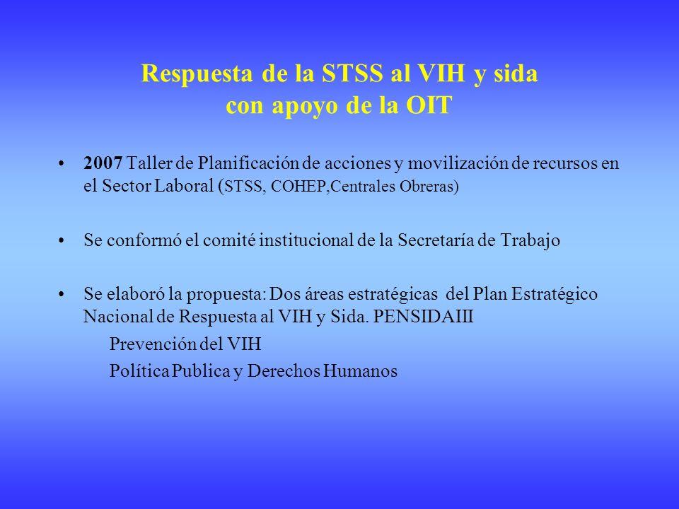 Respuesta de la STSS al VIH y sida con apoyo de la OIT 2007 Taller de Planificación de acciones y movilización de recursos en el Sector Laboral ( STSS, COHEP,Centrales Obreras) Se conformó el comité institucional de la Secretaría de Trabajo Se elaboró la propuesta: Dos áreas estratégicas del Plan Estratégico Nacional de Respuesta al VIH y Sida.