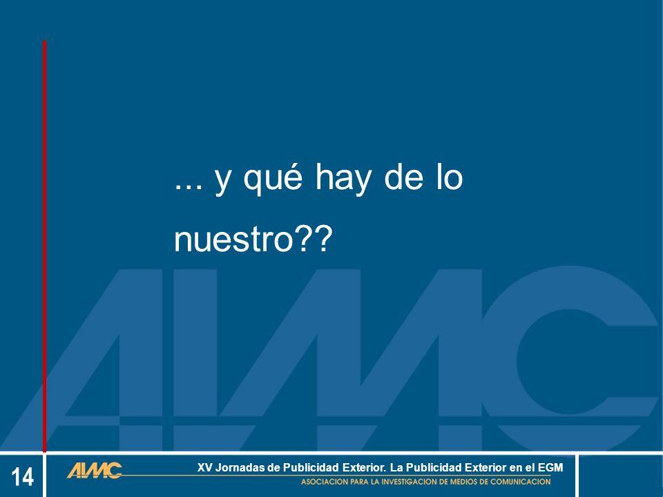 14 XV Jornadas de Publicidad Exterior. La Publicidad Exterior en el EGM...
