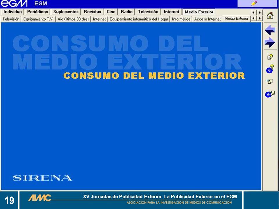 19 XV Jornadas de Publicidad Exterior. La Publicidad Exterior en el EGM