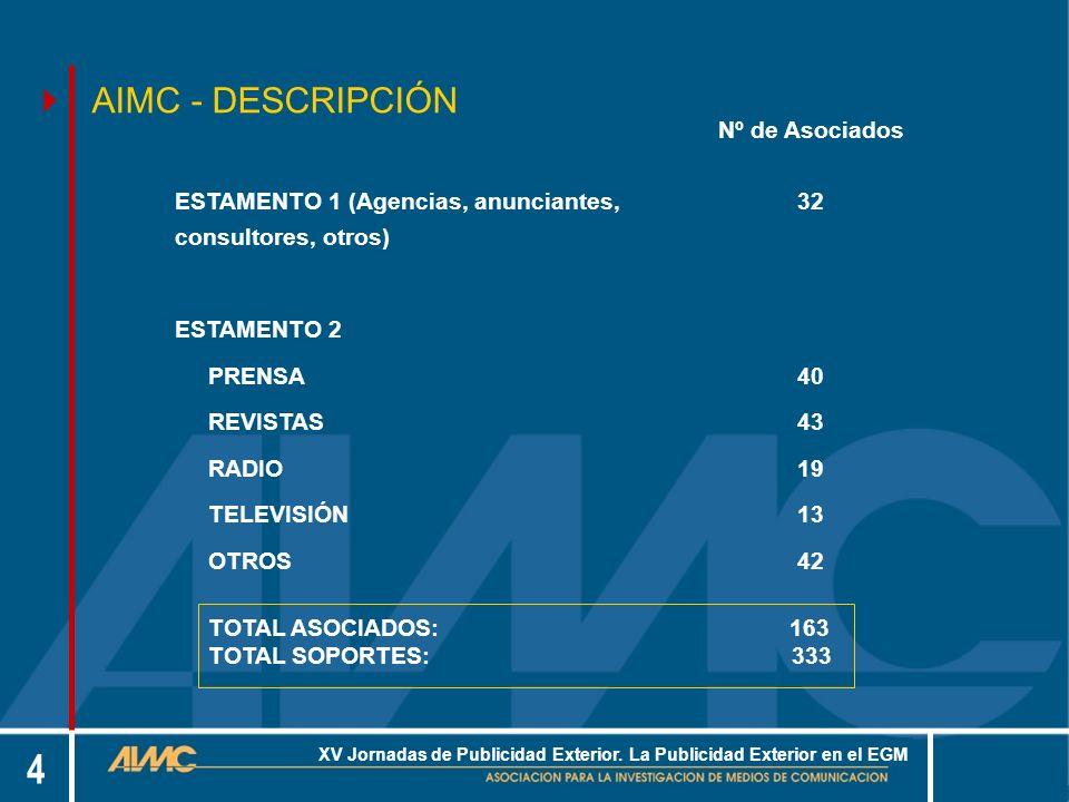 4 XV Jornadas de Publicidad Exterior.
