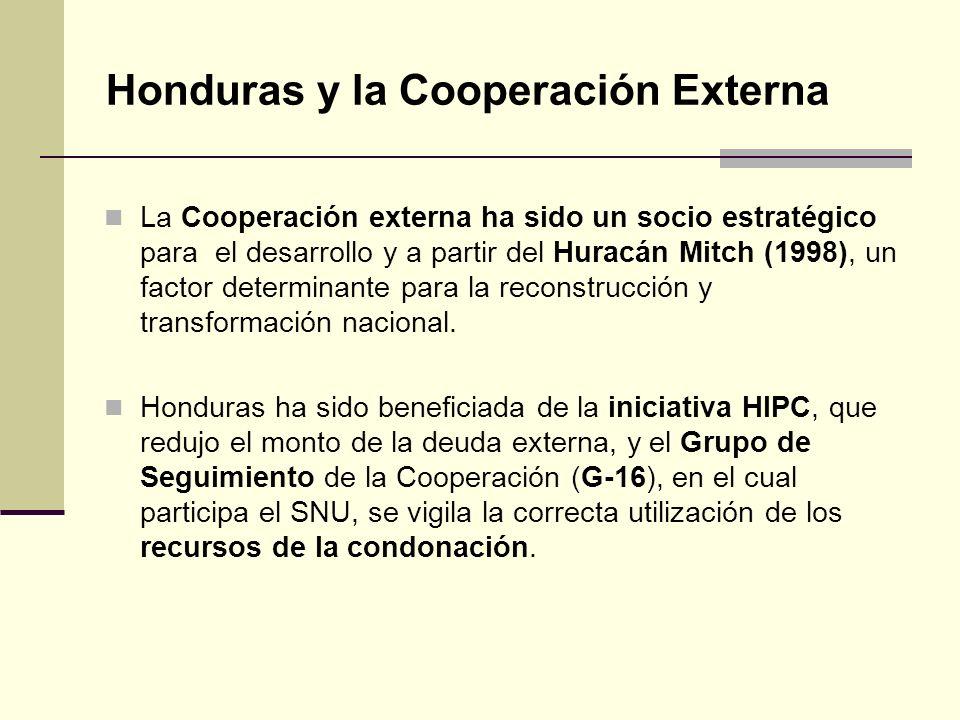 Honduras y la Cooperación Externa Honduras ha participado en las dos encuestas derivadas de la Declaración de París (2005) sobre la eficacia de la ayuda al desarrollo (2006 y 2008), mostrando avances, y estará presente en el Foro de Alto nivel de Accra, Ghana (septiembre 2008), coordinando la mesa de Enfoques Sectoriales junto a Suecia.