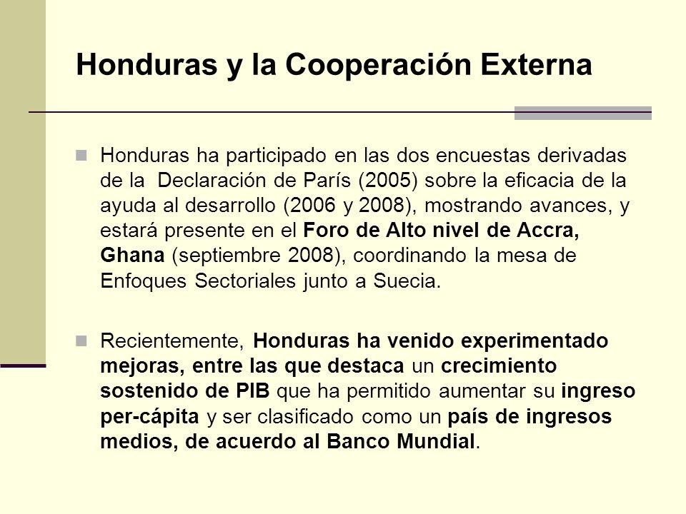 Honduras Como País de Ingresos Medios Pero con muchas implicaciones, entre ellas: Honduras dejará de ser beneficiario de créditos concesionales.