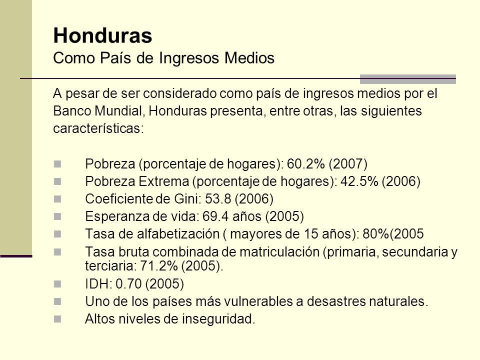 Nicaragua Situación muy similar a países de ingresos bajos Pobreza ( porcentaje de hogares): 48.3 ( 2005) Pobreza Extrema (porcentaje de hogares): Urbana: 6.7% (20005), Rural: 30.5% (2005) Coeficiente de Gini: 43.1 (2007) Esperanza de vida: 71.9 años (2005) Tasa de alfabetización ( mayores de 15 años): 76.7% (2005) Tasa bruta combinada de matriculación (primaria, secundaria y terciaria: 70.6% (2005) IDH: 0.71 (2005) Producto Nacional Bruto Per-cápita: US$ 829.8 (2004) Alta vulnerabilidad ambiental