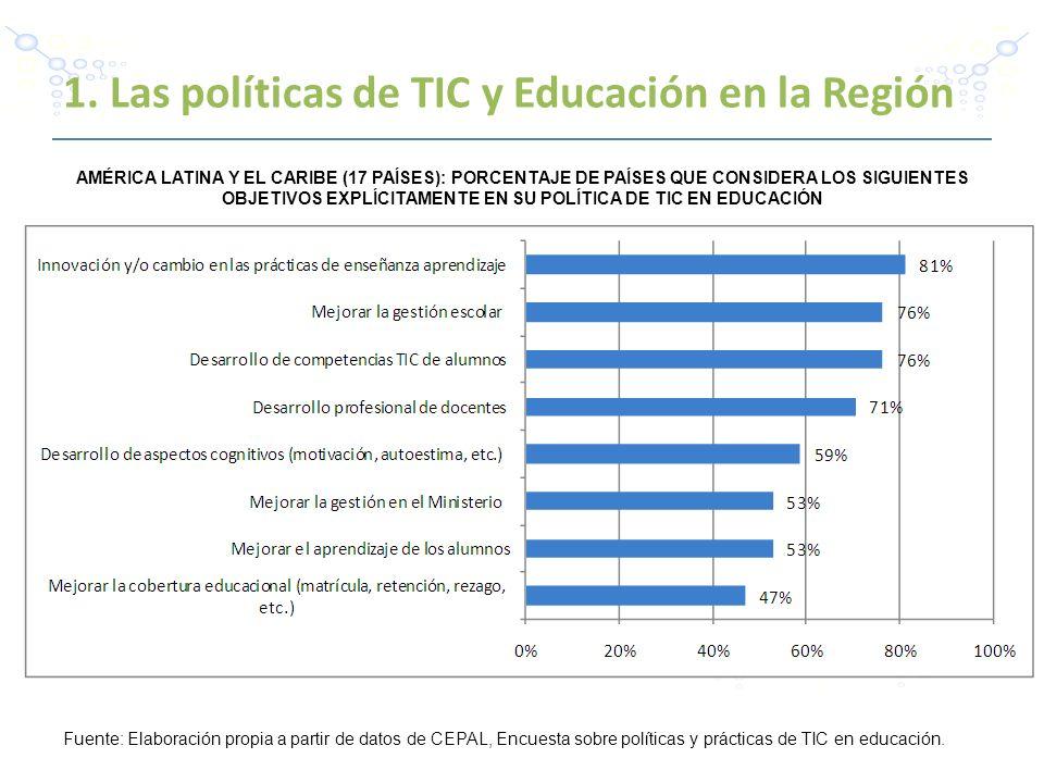 -4- AMÉRICA LATINA Y EL CARIBE (17 PAÍSES): PORCENTAJE DE PAÍSES QUE CONSIDERA LOS SIGUIENTES OBJETIVOS EXPLÍCITAMENTE EN SU POLÍTICA DE TIC EN EDUCAC