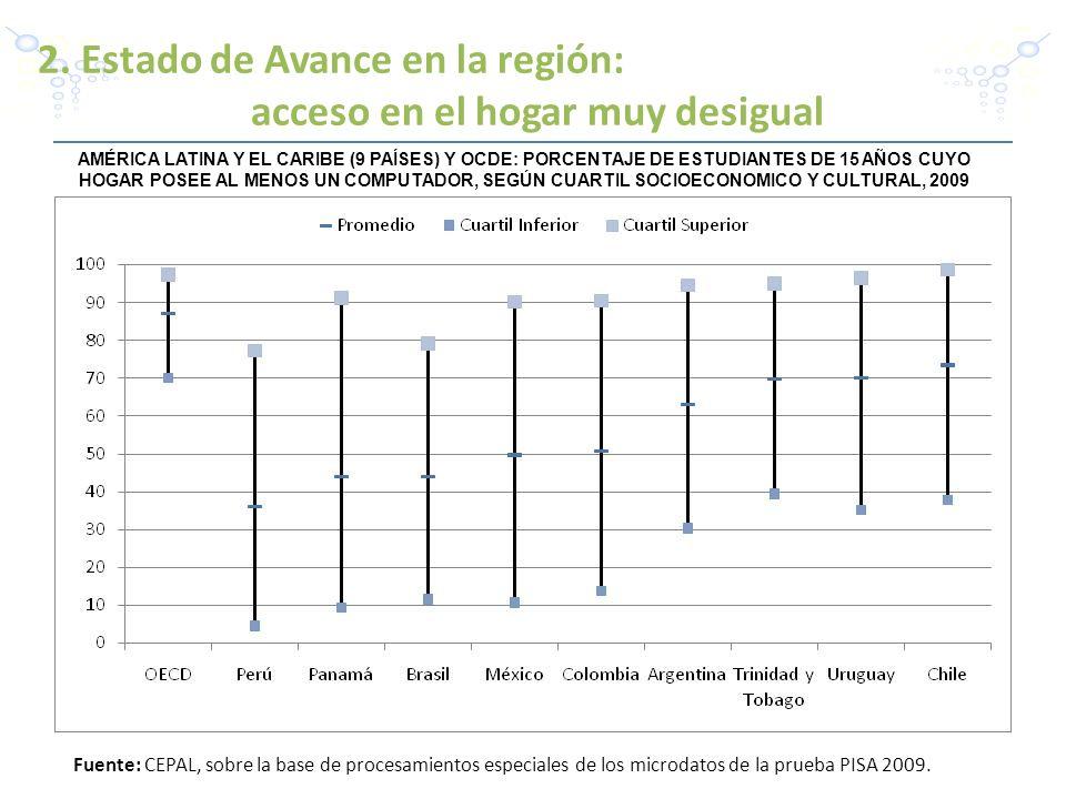 2. Estado de Avance en la región: acceso en el hogar muy desigual -5- AMÉRICA LATINA Y EL CARIBE (9 PAÍSES) Y OCDE: PORCENTAJE DE ESTUDIANTES DE 15 AÑ