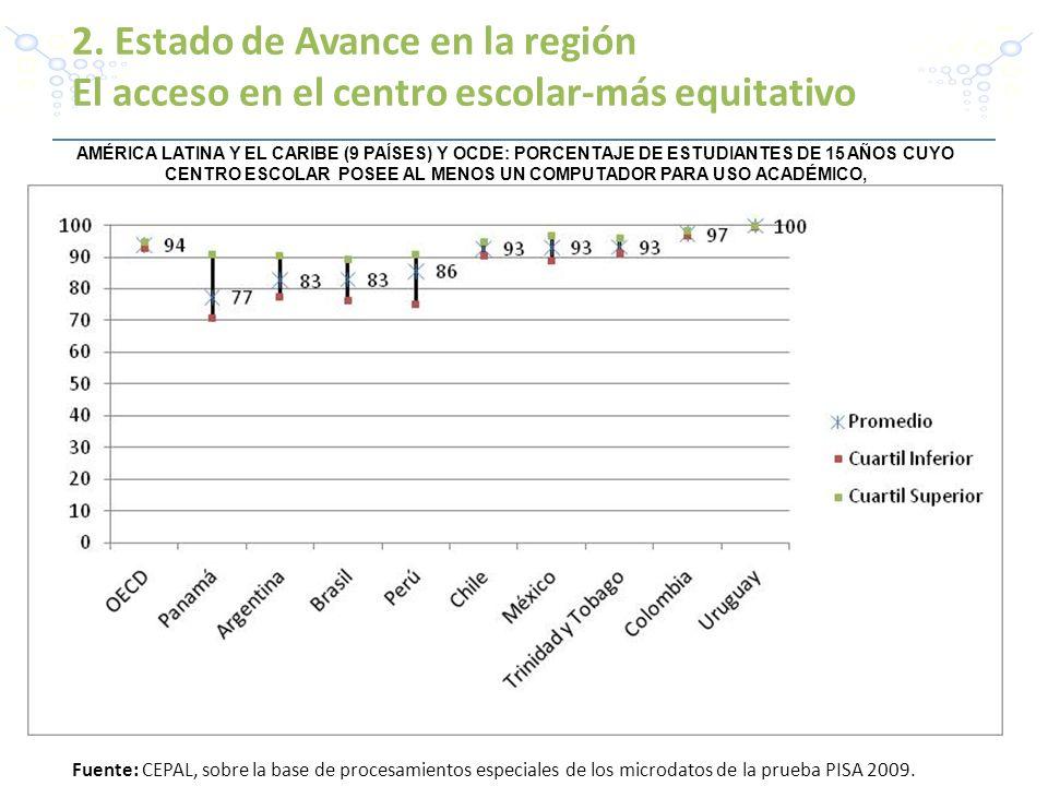 2. Estado de Avance en la región El acceso en el centro escolar-más equitativo -6- AMÉRICA LATINA Y EL CARIBE (9 PAÍSES) Y OCDE: PORCENTAJE DE ESTUDIA
