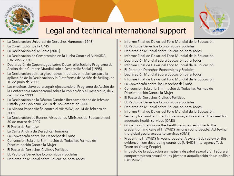 La Declaración Universal de Derechos Humanos (1948) La Constitución de la OMS La Declaración del Milenio (2001) La Declaración de Compromiso en la Lucha Contra el VIH/SIDA (UNGASS 2001) Declaración de Copenhague sobre Desarrollo Social y Programa de Acción de la Cumbre Mundial sobre Desarrollo Social (1995) La Declaración política y las nuevas medidas e iniciativas para la aplicación de la Declaración y la Plataforma de Acción de Beijing, de 10 de junio de 2000; Las medidas clave para seguir ejecutando el Programa de Acción de la Conferencia Internacional sobre la Población y el Desarrollo, de 2 de Julio de 1999 La Declaración de la Décima Cumbre Iberoamericana de Jefes de Estado y de Gobierno, de 18 de noviembre de 2000 La Alianza Pancaribeña contra el VIH/SIDA, de 14 de febrero de 2001 La Declaración de Buenos Aires de los Ministros de Educación del 30 de marzo de 2007 El Pacto de San José La Carta Andina de Derechos Humanos La Convención sobre los Derechos del Niño Convención Sobre la Eliminación de Todas las Formas de Discriminación Contra la Mujer El Pacto de Derechos Civiles y Políticos EL Pacto de Derechos Económicos y Sociales Declaración Mundial sobre Educación para Todos Informe Final de Dakar del Foro Mundial de la Educación EL Pacto de Derechos Económicos y Sociales Declaración Mundial sobre Educación para Todos Informe Final de Dakar del Foro Mundial de la Educación Declaración Mundial sobre Educación para Todos Informe Final de Dakar del Foro Mundial de la Educación EL Pacto de Derechos Económicos y Sociales Declaración Mundial sobre Educación para Todos Informe Final de Dakar del Foro Mundial de la Educación La Convención sobre los Derechos del Niño Convención Sobre la Eliminación de Todas las Formas de Discriminación Contra la Mujer El Pacto de Derechos Civiles y Políticos EL Pacto de Derechos Económicos y Sociales Declaración Mundial sobre Educación para Todos Informe Final de Dakar del Foro Mundial de la Educación Sexually transmitted Infections am