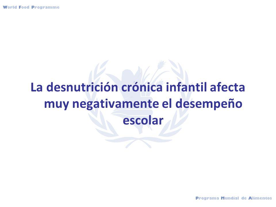 Programa Mundial de Alimentos World Food Programme La desnutrición crónica infantil afecta muy negativamente el desempeño escolar